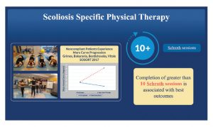 scoliosis-specific Schroth Physical Therapy